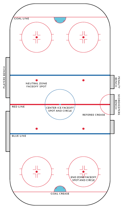 printable nhl hockey rink