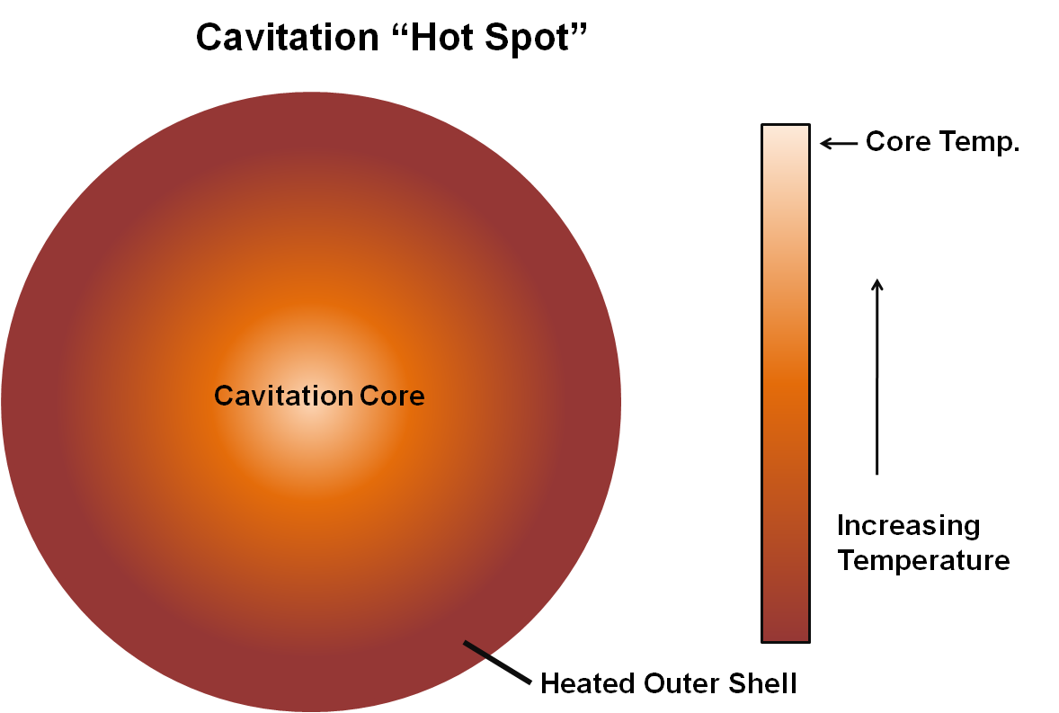 File Hot Spot Diagram Png