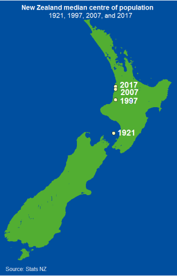 New Zealand's median centre of population over time NZ median centre of population 2017.png