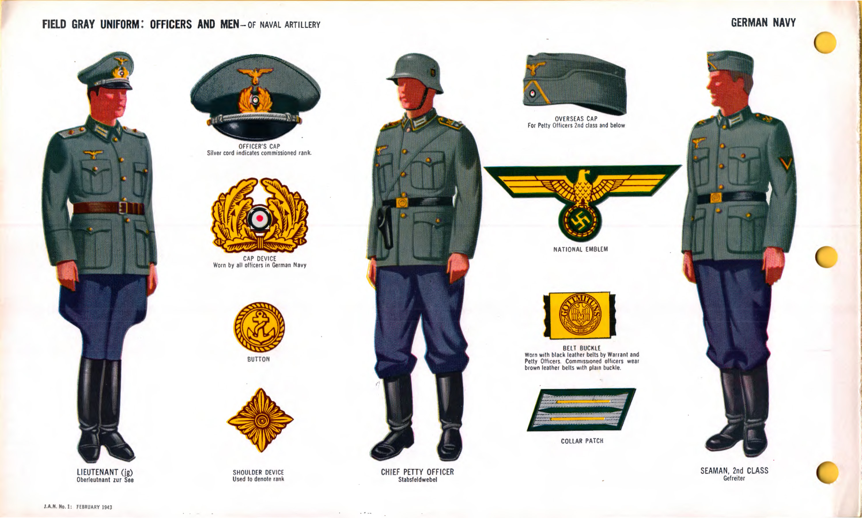 File Oni Jan 1 Uniforms And Insignia Page 023 German Navy
