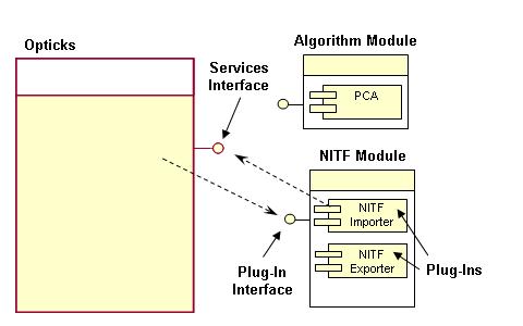 Fileopticksplug inarchitectureg wikimedia commons opticksplug inarchitectureg ccuart Image collections