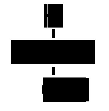 kemisk formel for ethanol