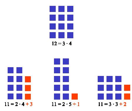 Prime rectangles, by Fredrik Johansson [Public domain], via Wikimedia Commons