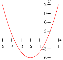 Quadratic Functions Worksheet moreover parts of a parabola worksheet
