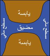 الفرق بين اسيا واوروبا في ببجي