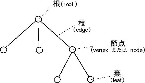 Tree-sample1.png