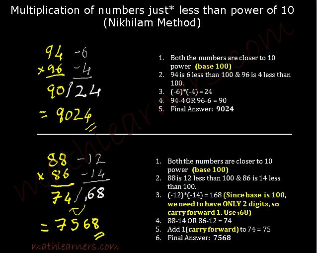 100 By 100 Multiplication Chart: Vedic-Mathematics-Nikhilam.jpg - Wikimedia Commons,Chart