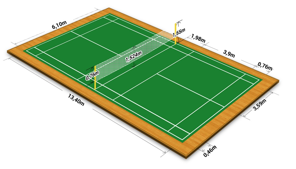 an analysis of the history and rules of pickleball a wooden paddle game Pickle ball essayswhat is pickleball pickleball is a simple wooden paddle game played with a slow moving wiffle ball over a tennis type net, on a court the size of a badminton court the rules to pickle ball are quite simple.