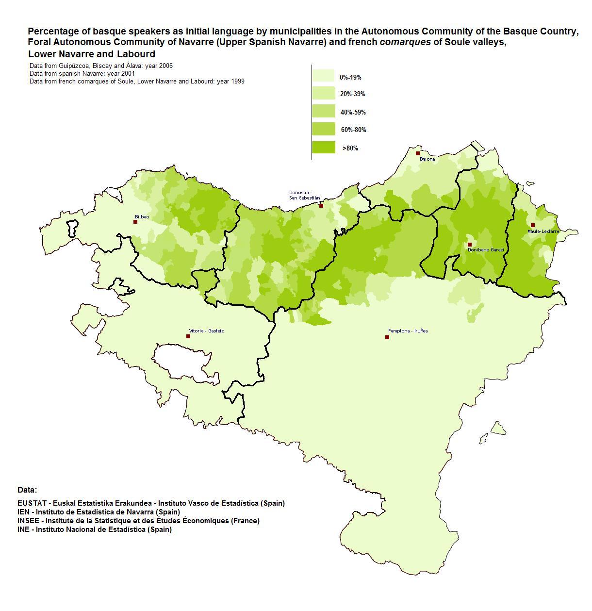 Family transmission of Basque language (Basque as initial language)