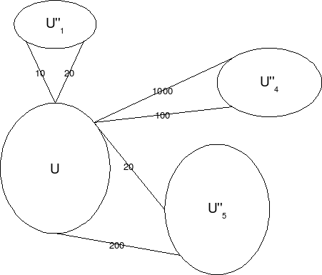 File:Dsa minimum spanning tree light edge proof 3.png