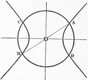 EB1911 - Geometry Fig. 25.jpg
