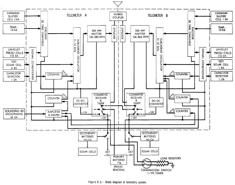 sony xav 62bt wiring diagram sony xav