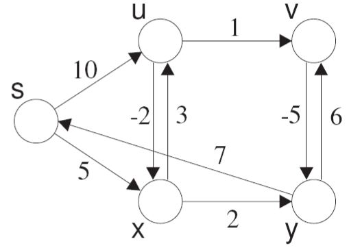 Graph diameter ccuart Image collections