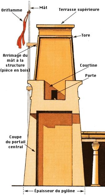 Temple Car Part