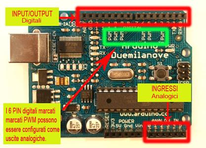Micro Controleurs Avr Arduino Wikiversite