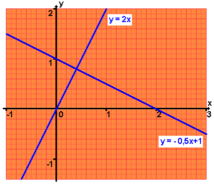 Millimeterpapier Wikipedia