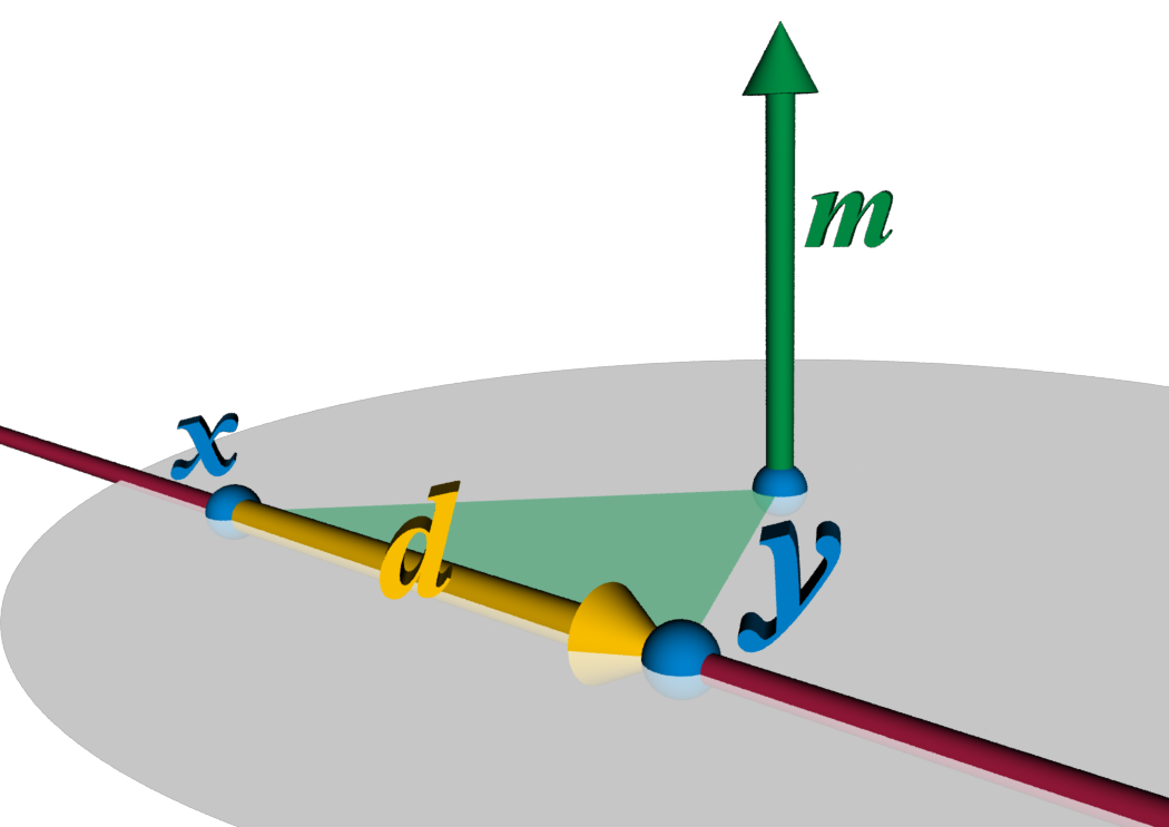 Coordinate geometry formula