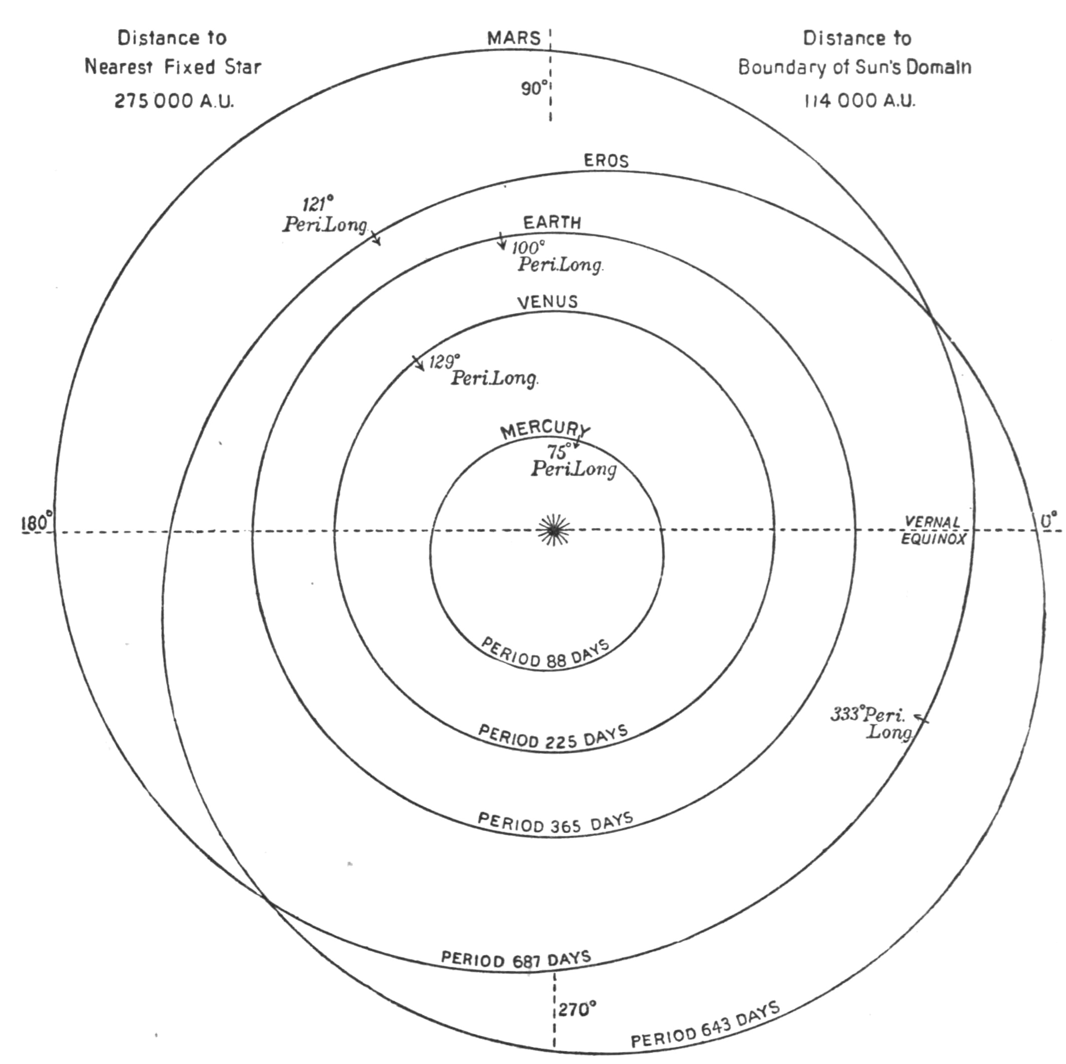 how do we see inner planets through the night in the round earth model