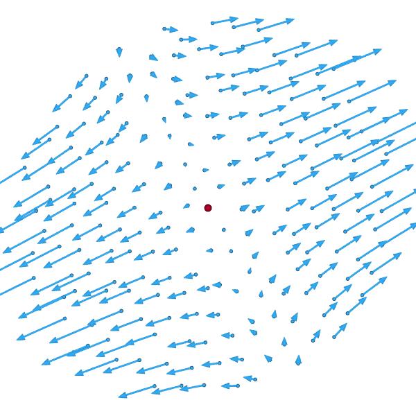 Strain-rate tensor - Wikipedia