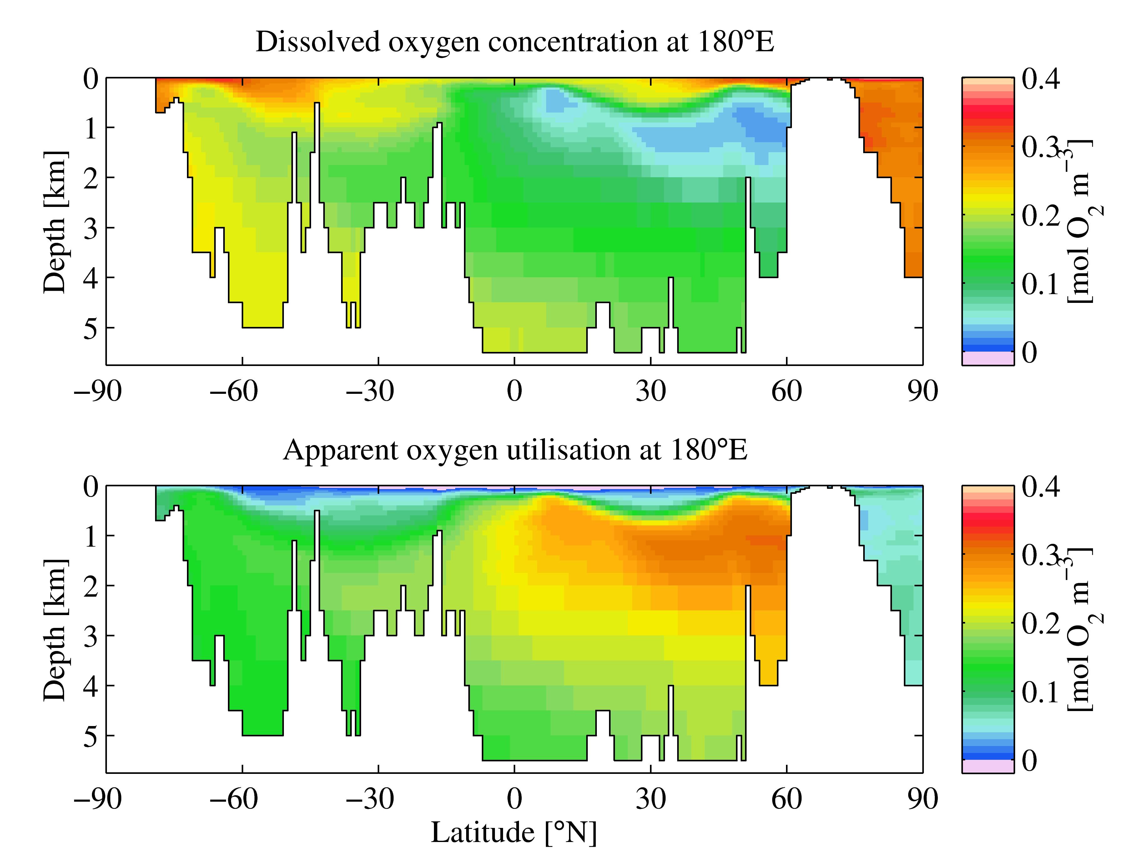 oxygen minimum zone - wikipedia