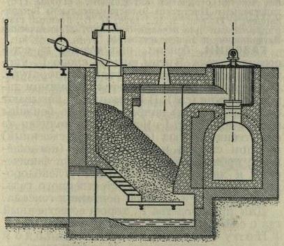БСЭ1. Газогенератор 2.jpg