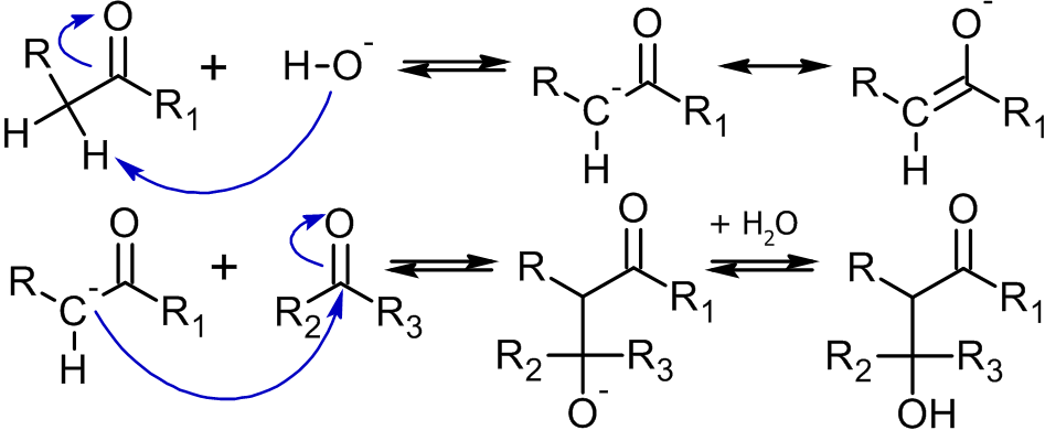 File:Aldol-condensation.png - Wikimedia Commons