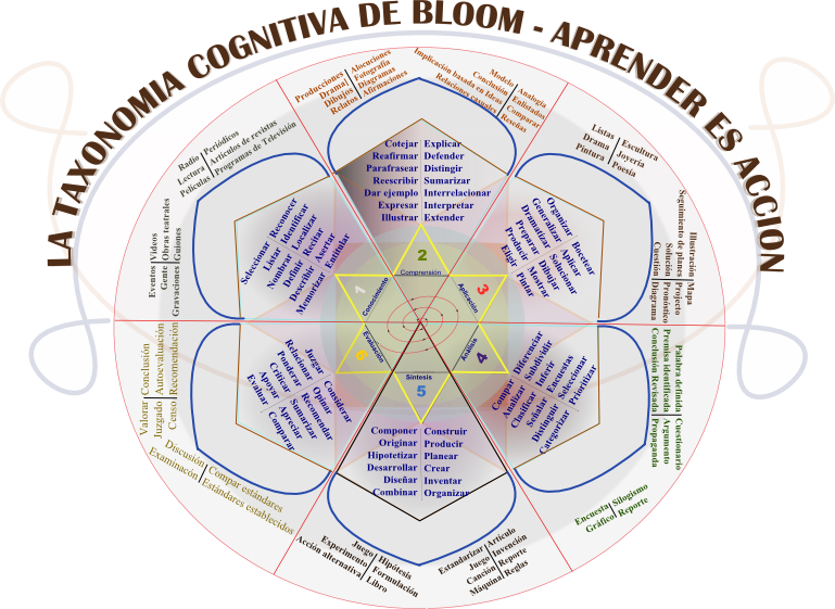 Archivo:La rosa de Bloom.png