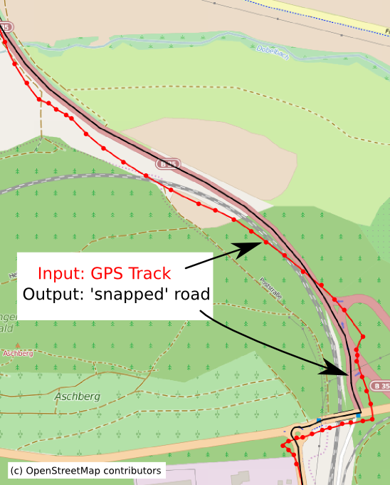 Map Matching Wikipedia