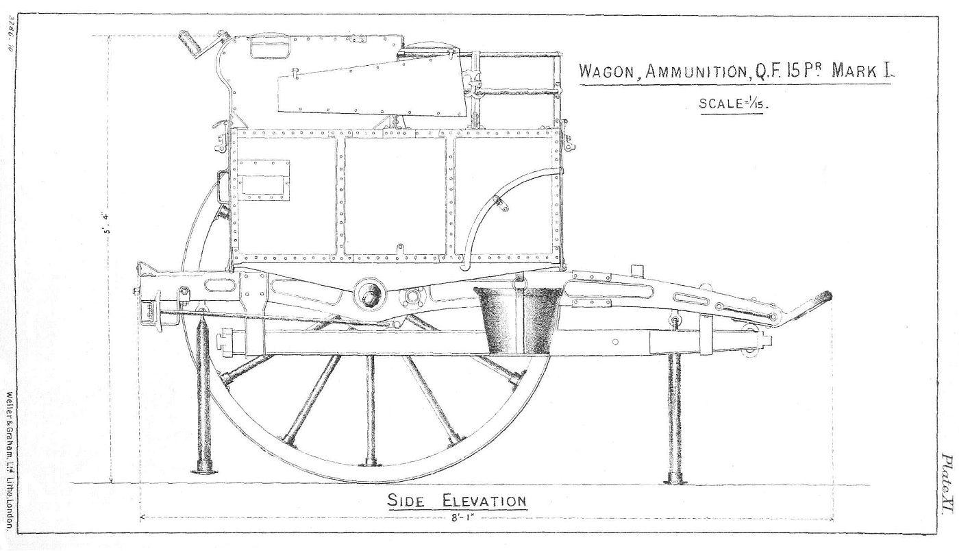 file:qf 15 pounder ammunition wagon diagram jpg