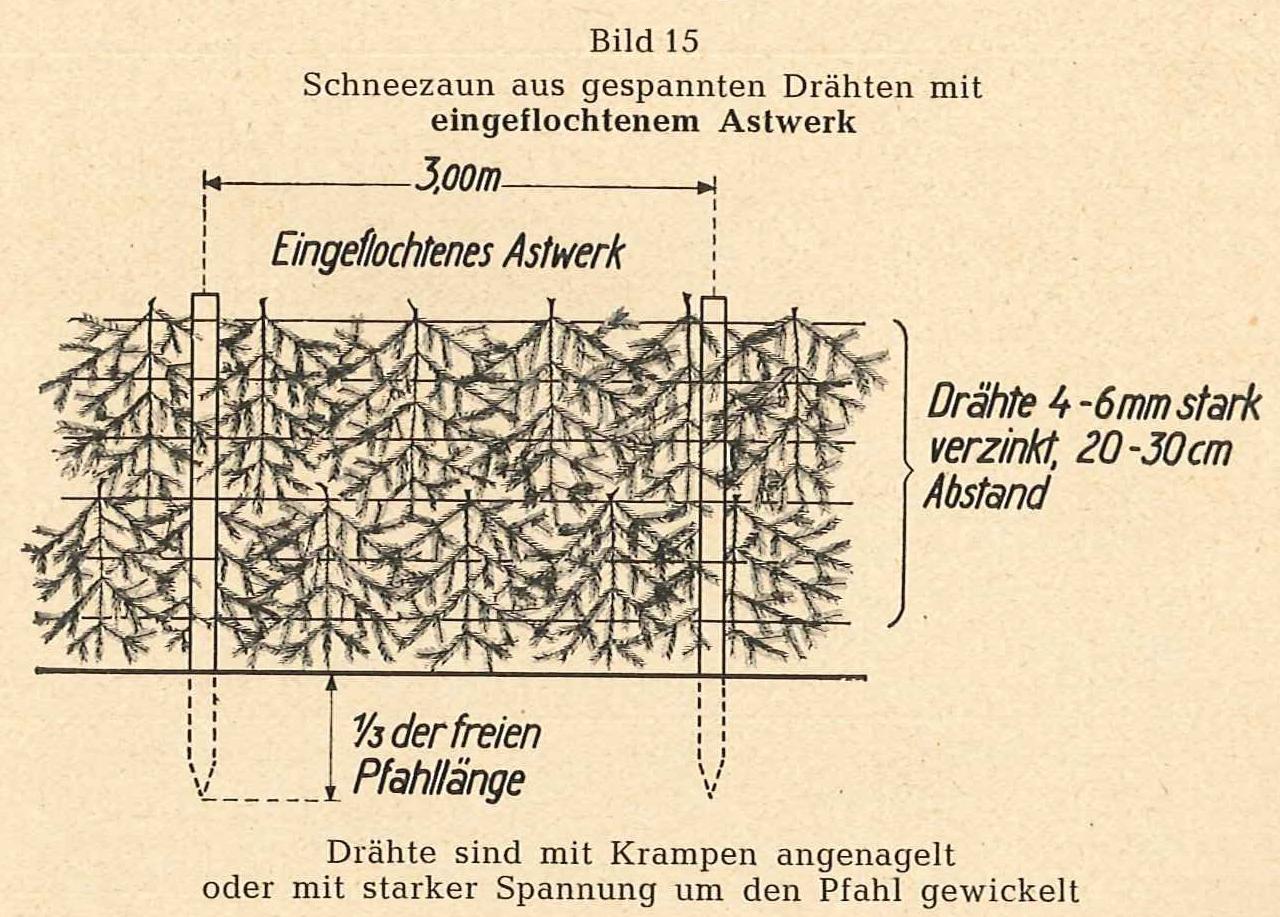 Großartig Schematischer Eintrag Fotos - Elektrische Schaltplan-Ideen ...