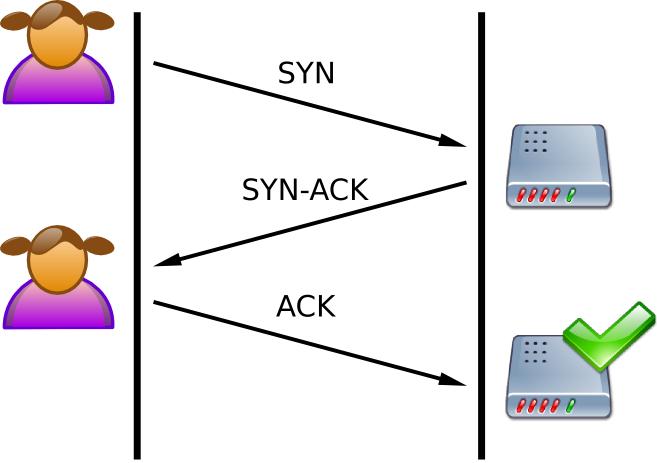 TCP प्रोटोकॉल क्या है