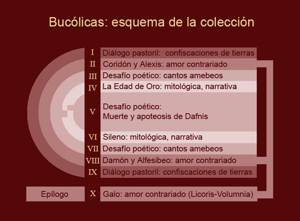 Virgilio las 233 glogas trad de eugenio de ochoa 1 233 gloga i el pastor