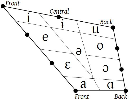 wiki  vowel