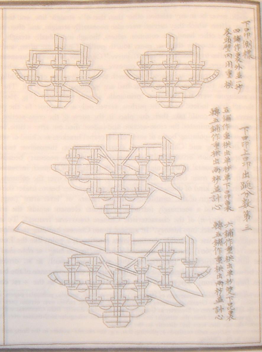 File:Yingzao Fashi 3.JPG