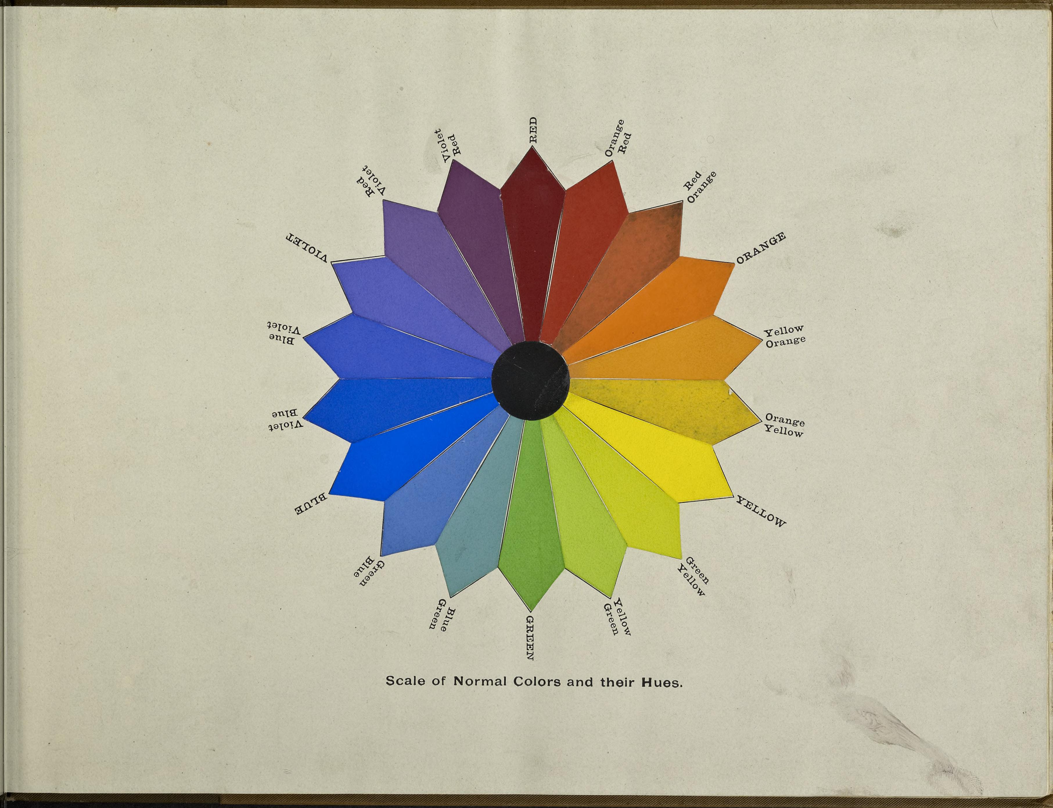 File:A class-book of color - including color definitions, color ...