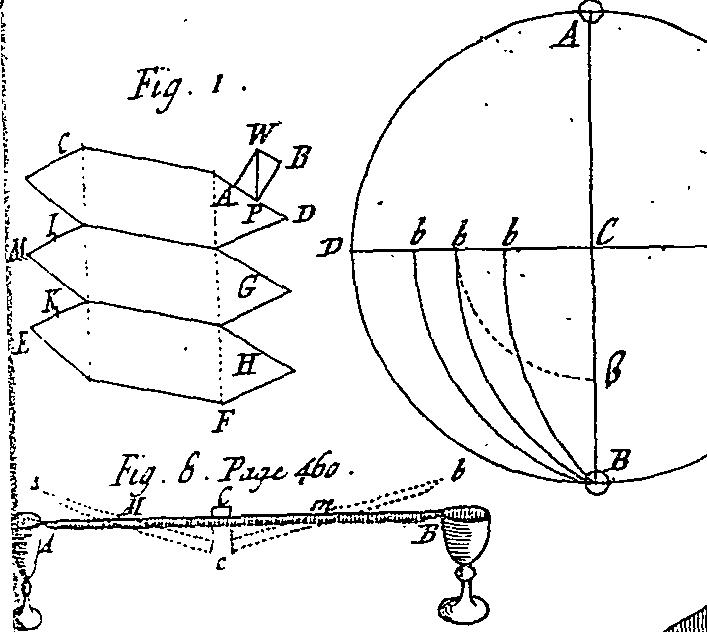 Filea Course Of Experimental Philosophy Fleuron T135356 27