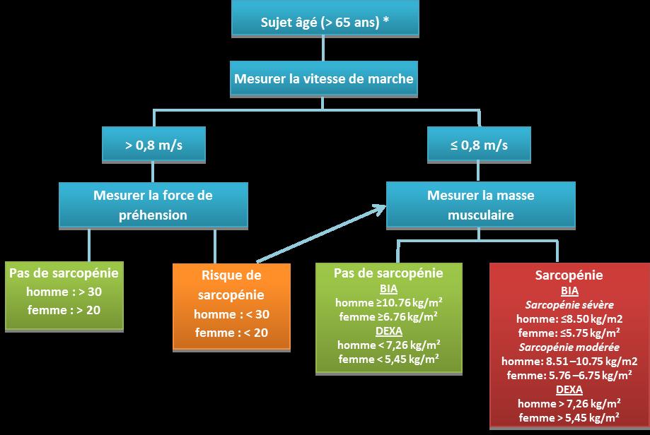 Rencontre Gay Dans Les Pyrénées-Atlantiques (64). Annonces De Rencontre Entre Hommes