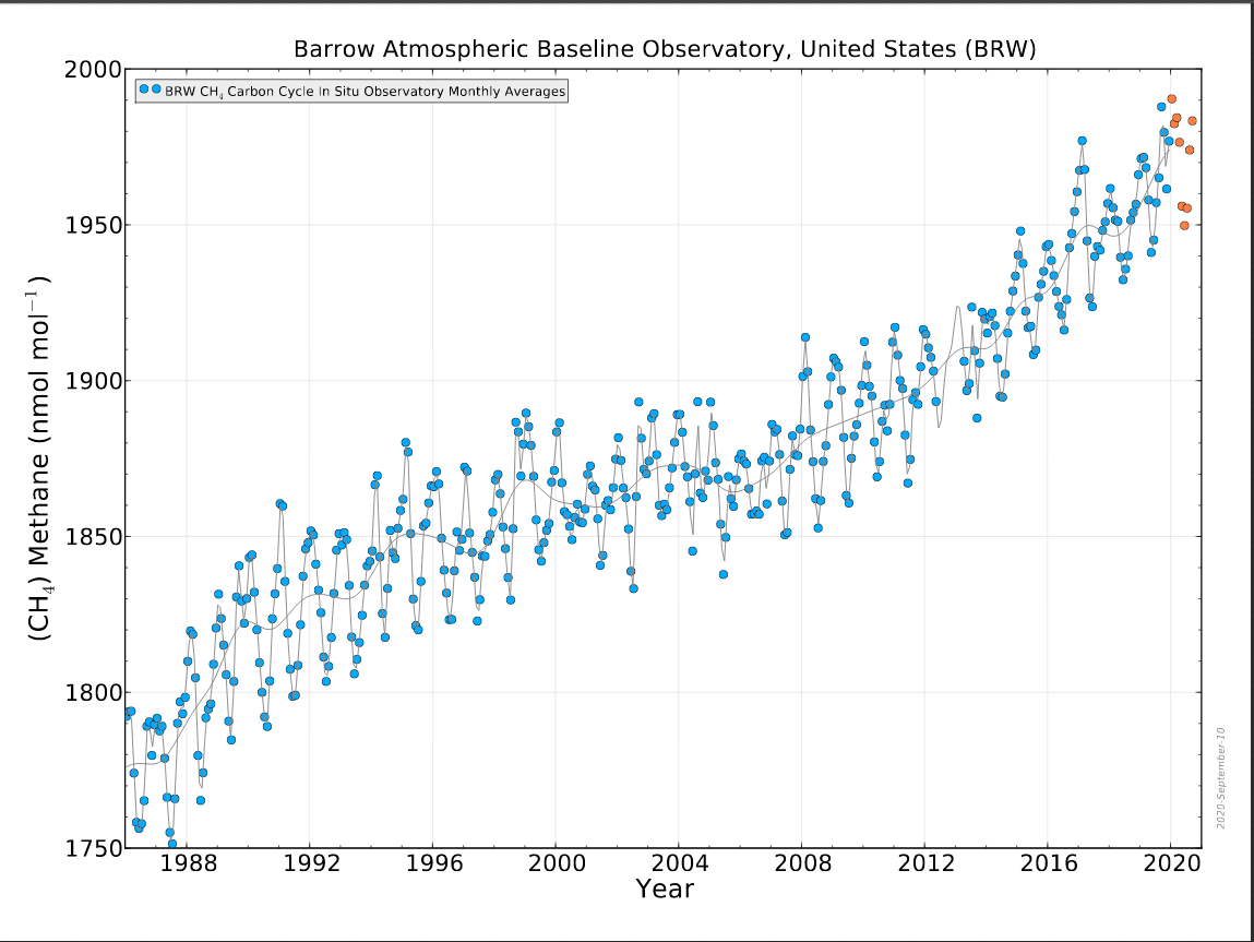 Arctic methane emissions   Wikiwand