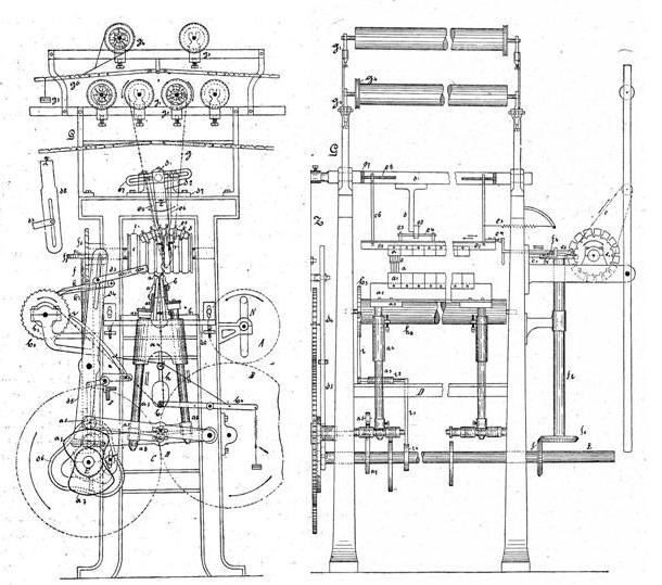 Drawing of an old Raschel machine - Source: Josef Worm: Die Wirkerei und Strickerei. 2. Aufl. Leipzig, 1920