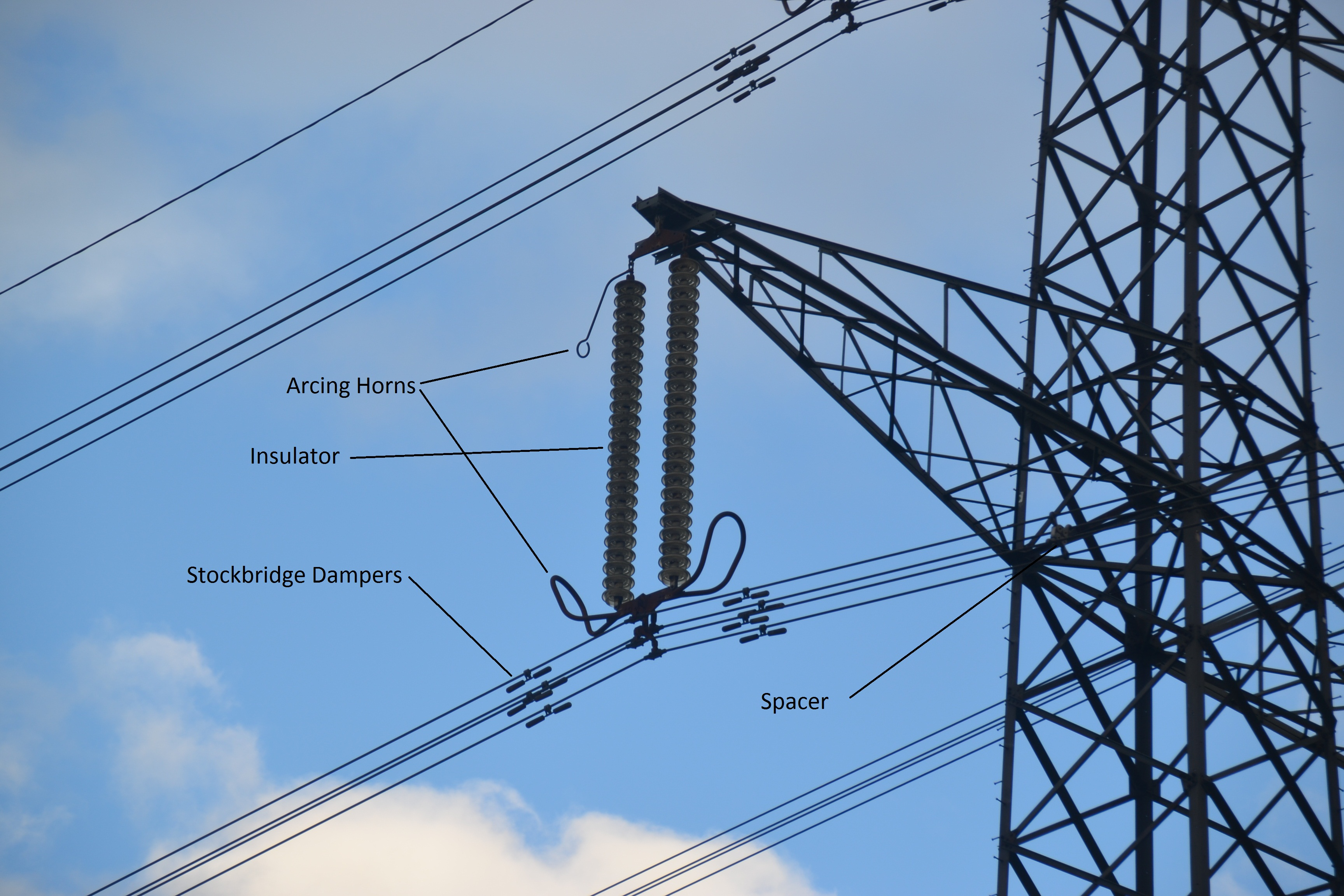 File:Electricity Wire Annotated.jpg - Wikimedia Commons