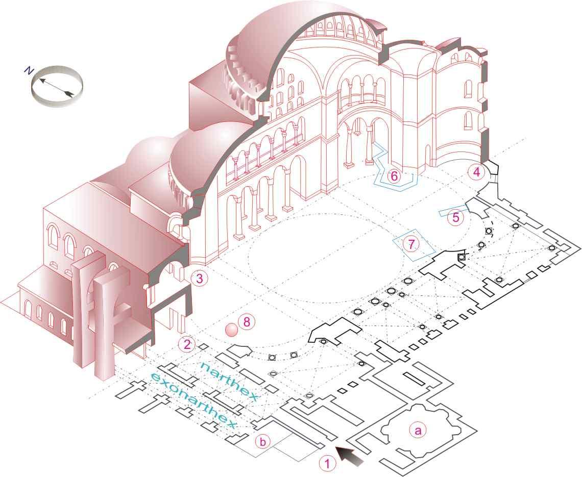 Схема храма св софии