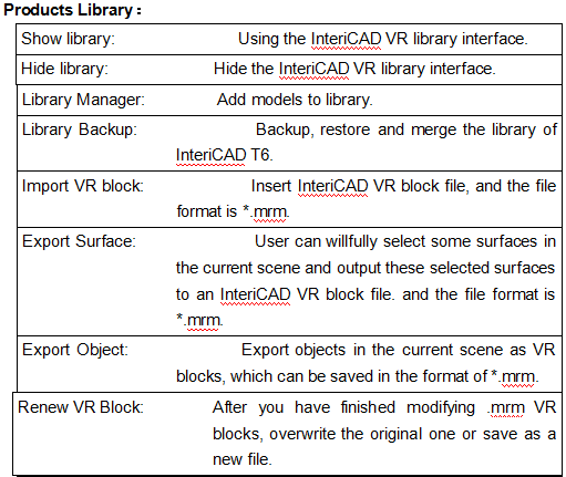 InteriCAD T6 product library.png