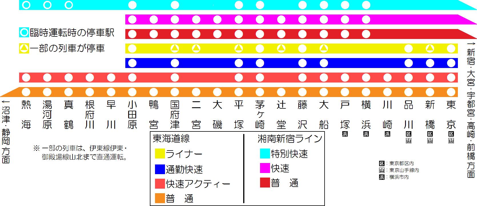 tokyo jr map with Tokaido   Pany on Skmap2 additionally Keiyo map additionally English027 besides Access moreover File Yamanote.