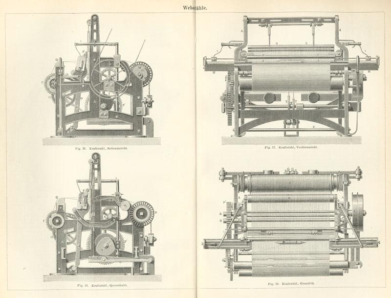 Power Loom Wikipedia