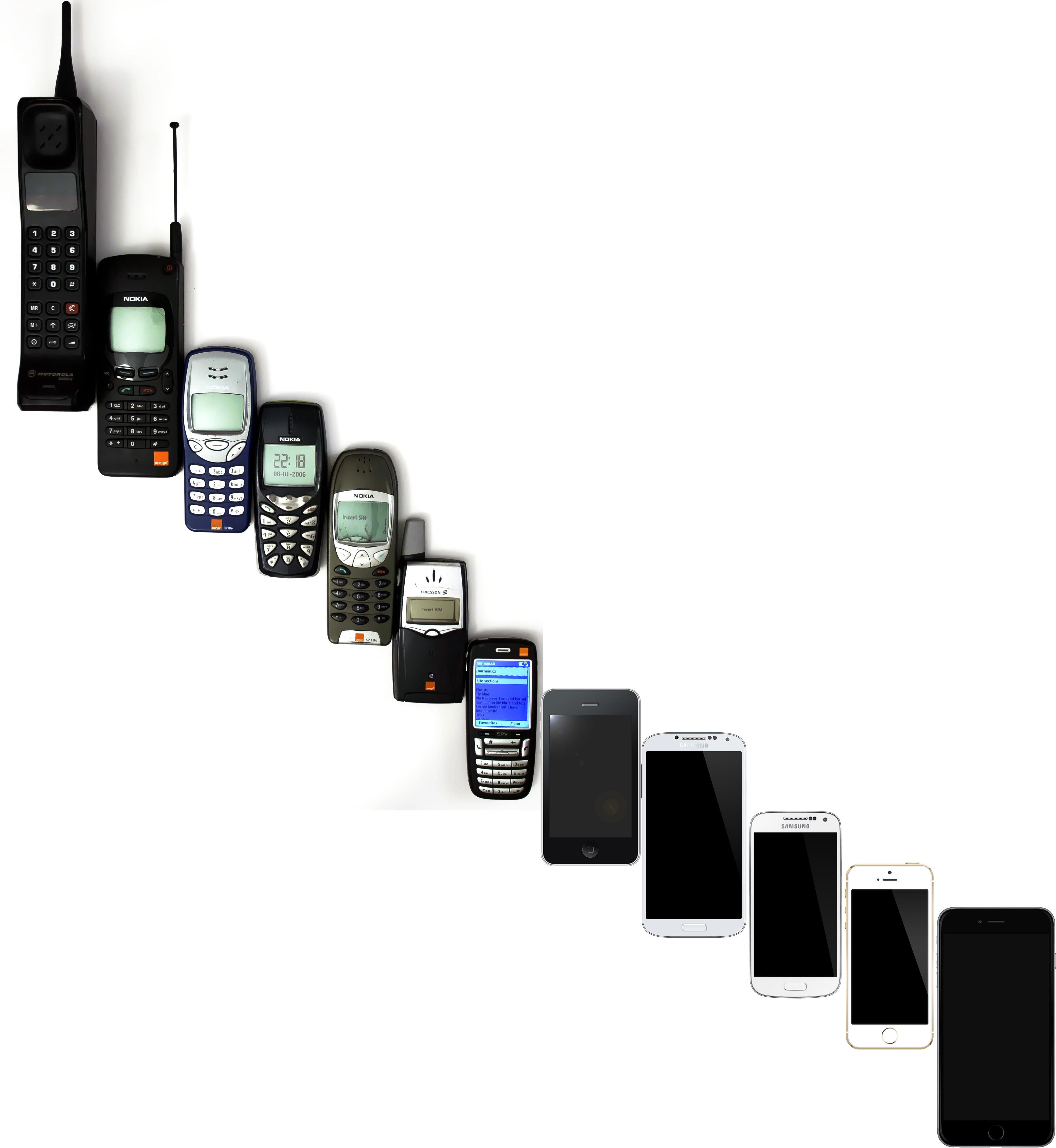 Comparison of smartphones - Wikipedia