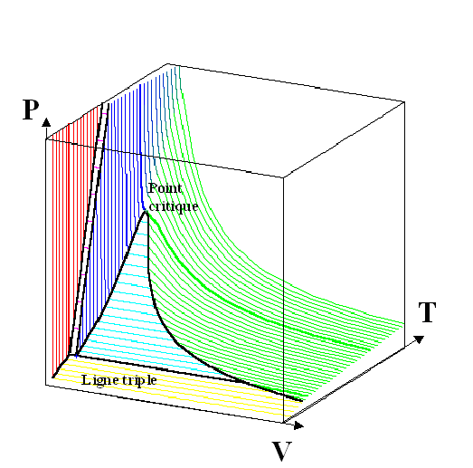 File Transitionphase Png