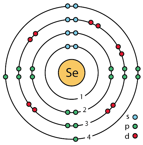 Electron Dot Diagram For Selenium Related Keywords Suggestions