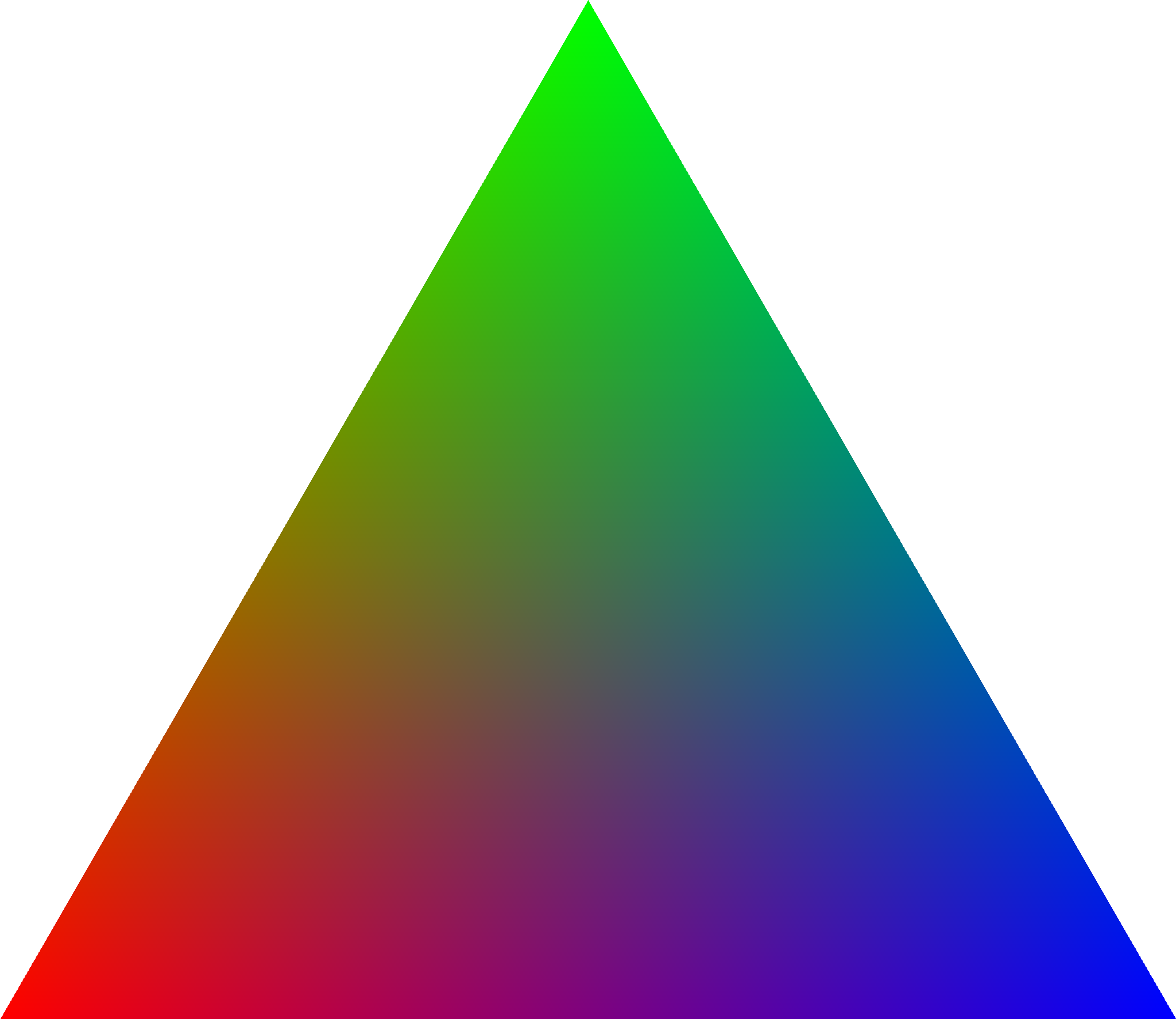 File:Barycentric RGB.png - Wikimedia Commons