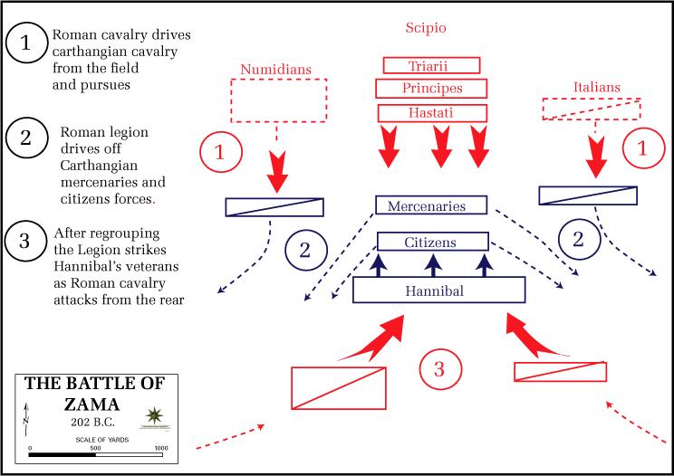 File:Battle of Zama, 202 BC.png