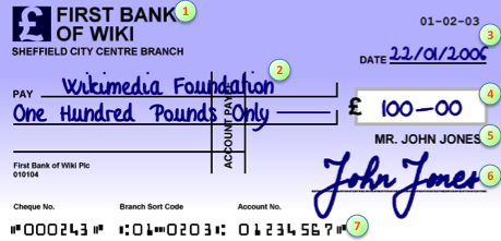 Parts of a cheque based on a UK example drawee, the financial institution where the cheque can be presented for paymentpayeedate of issueamount of currencydrawer, the person or entity making the chequesignature of drawerMachine readable routing and account information